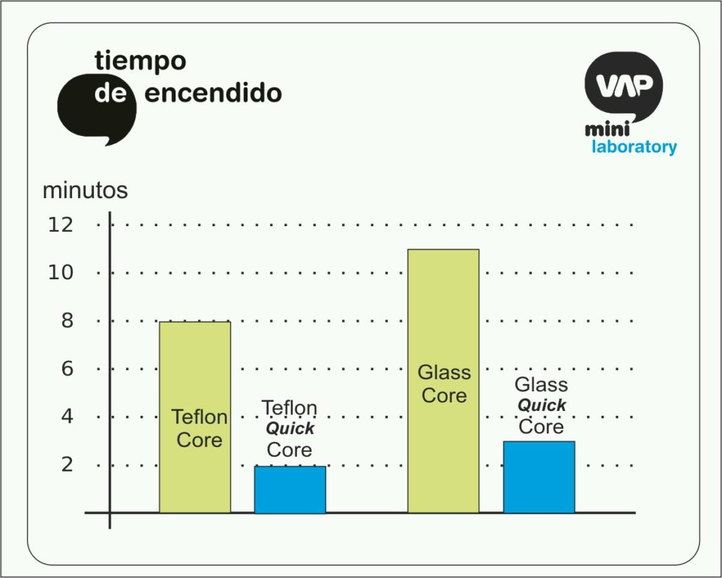 MV Graphs_encendido