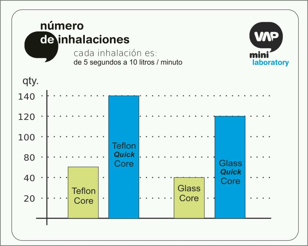 MV Graphs_inhalaciones